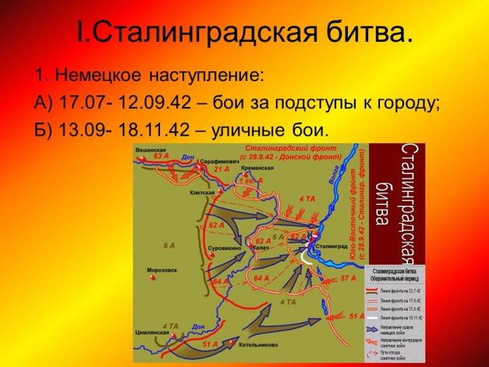 Дипломная работа по истории великая отечественная война Контрольная работа по истории Великая Отечественная война для 9 класса