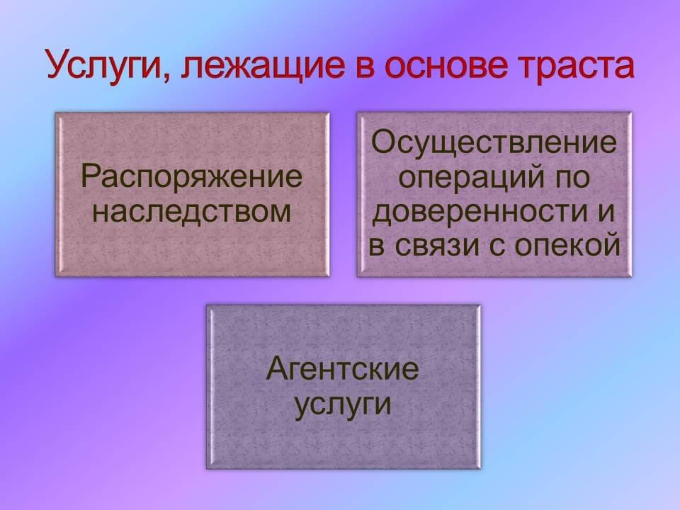 Презентация ТРАСТОВЫЕ ОПЕРАЦИИ И ПРОЧИЕ УСЛУГИ КОММЕРЧЕСКОГО  Презентация ТРАСТОВЫЕ ОПЕРАЦИИ И ПРОЧИЕ УСЛУГИ КОММЕРЧЕСКОГО БАНКА