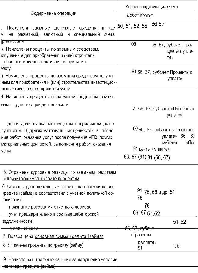 Сбербанк онлайн конвертация валют