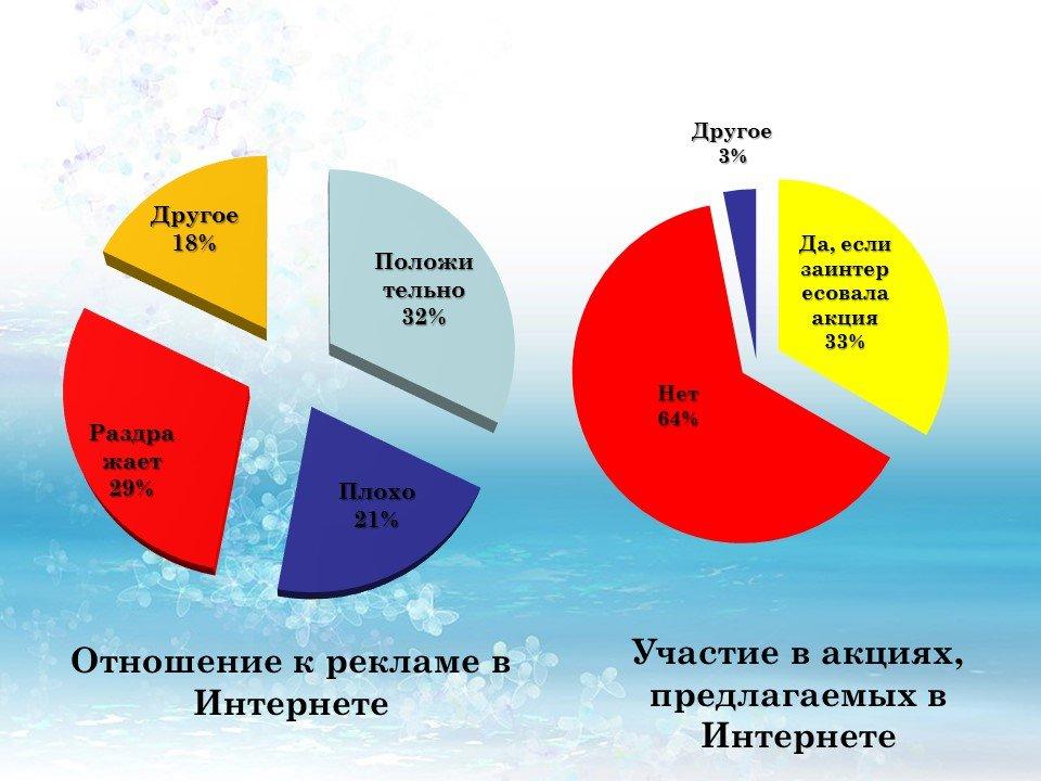 Интернет реклама психологическое воздействие прогон xrumer Саларьево