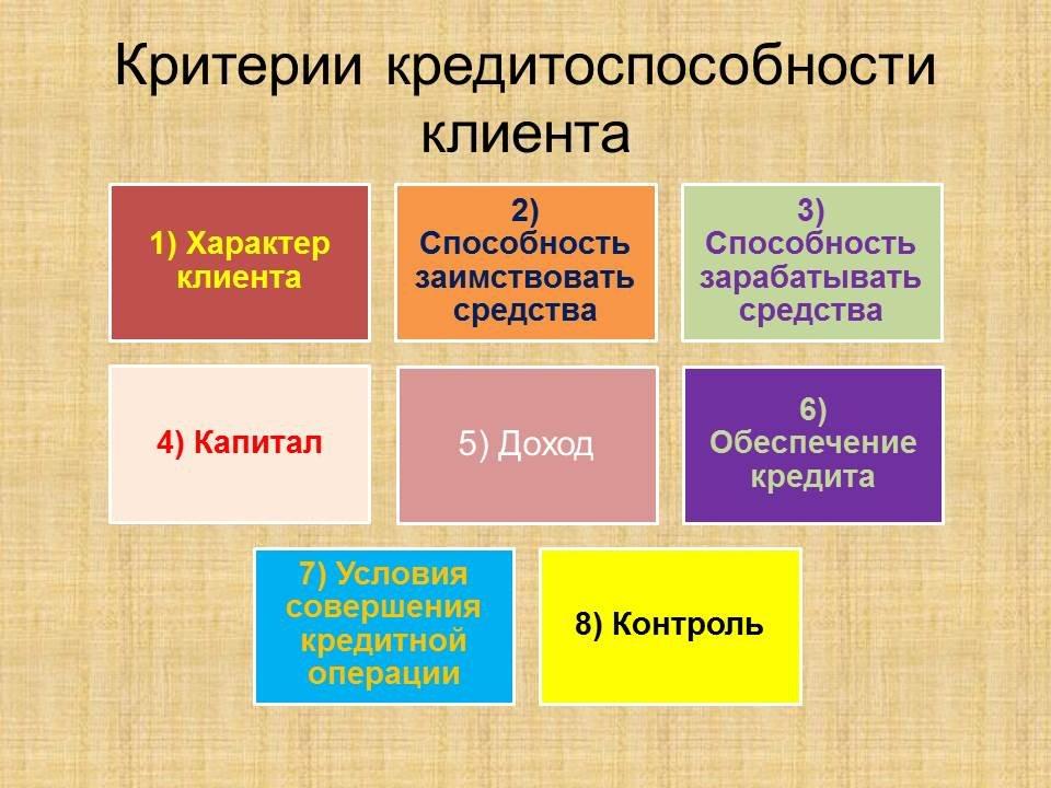 презентация кредита клиенту потребительский кредит волгоград самый низкий процент
